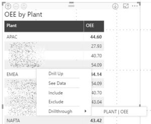 Visualisierungen auf anderen Reports, welche das Element enthalten bieten ein Drillthrough-Menü an