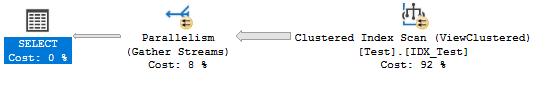 Die Abbildung zeigt den Ausführungsplan, welcher nun den Clustered Index verwendet