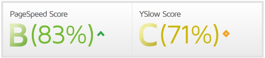 Abbildung zeigt die Gesamtkennzahlen PageSpeed mit 83% und YSlow mit 71%.