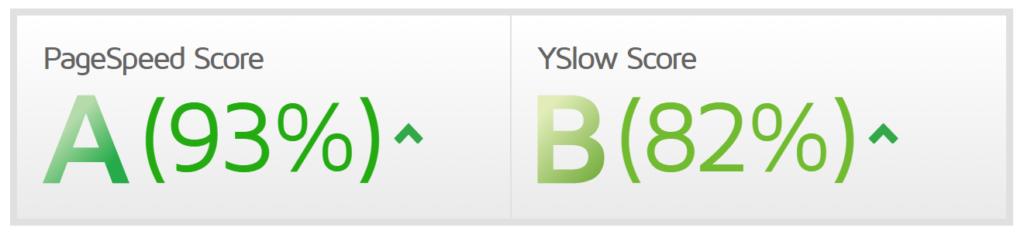 Abbildung zeigt die PageSpeed Score mit 93% und YSlow mit 82%