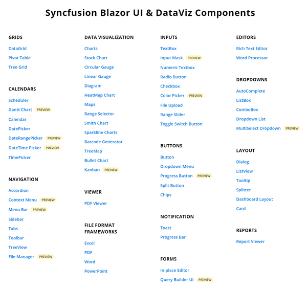 Die Abbildung zeigt eine Übersicht von den aktuellen Komponenten für Blazor.