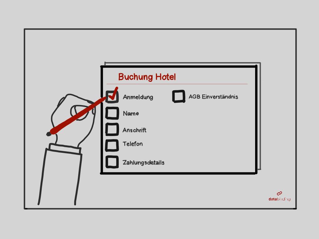 Auf dem Bild ist eine Checkliste für eine Buchung im Hotel zu sehen. Als bildlicher Vergleich zu den Data-Annotations für die Validierung in einer Webanwendung.