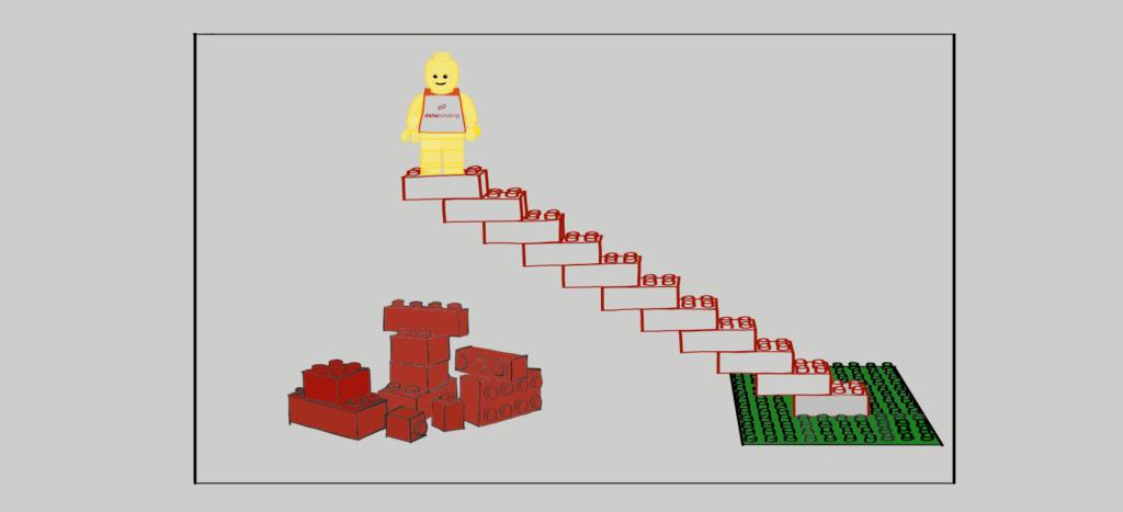 Die Abbildung zeigt eine Legotreppe mit einer Legofigur auf der obersten Stufe. Als Vergleich für UIHint.