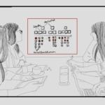 Prozessvisualisierung mit Story Maps