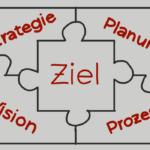 Rahmenbedingungen etablieren mit .NET CLI Vorlagen