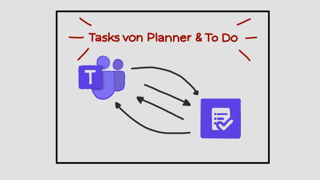 Das Bild zeigt die Zusammenarbeit zwischen Microsoft Teams und Tasks von Planner & To Do